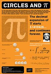 AUT Math Pi