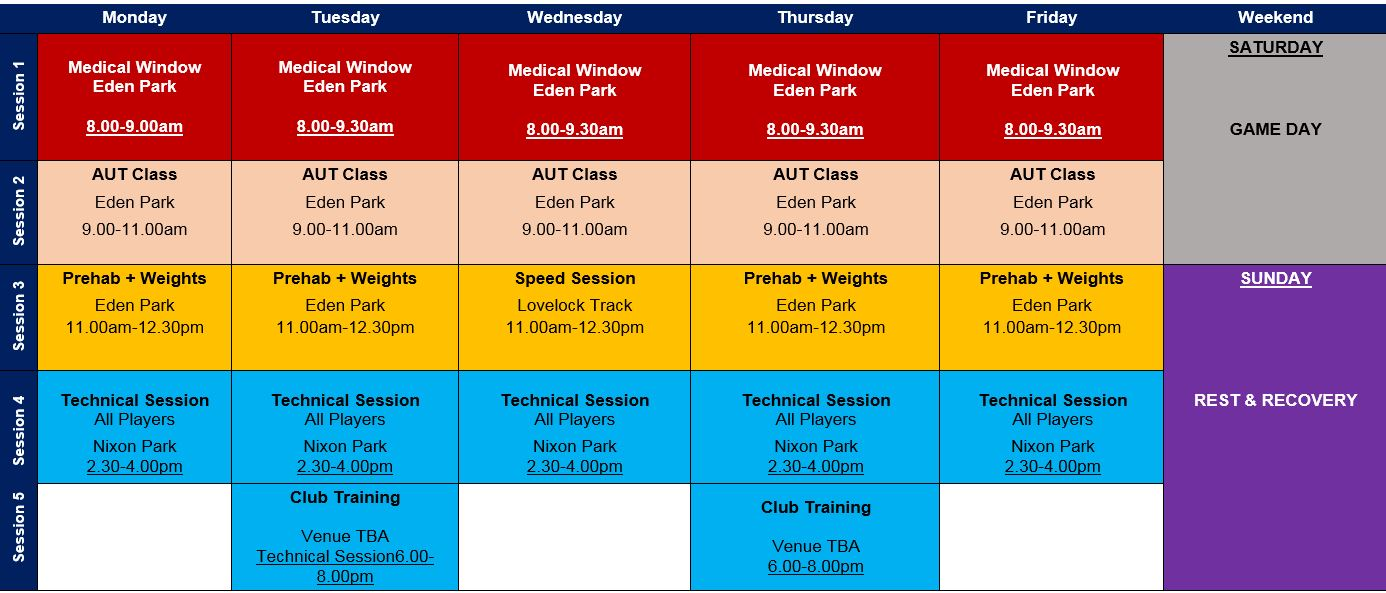 Auckland Rugby Academy Timetable