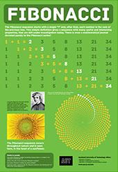 AUT Math Fibonacci